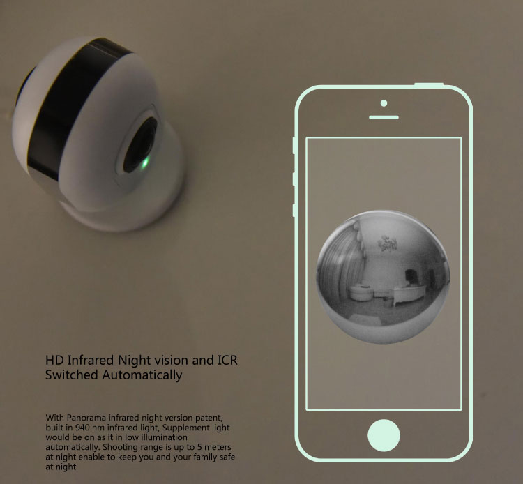 Panoramic Double-Lens HD Camera 720 degree